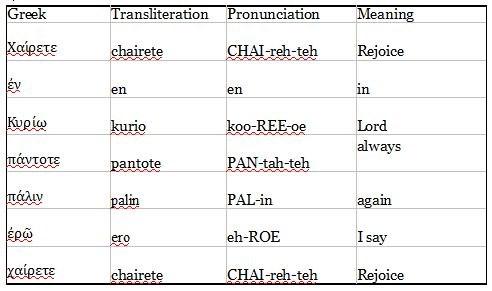 e004d6ee9ba75f Speak Koine (Biblical) Greek 3 – Phil 4 4